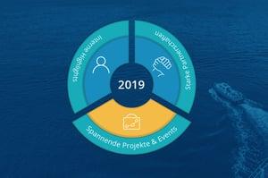 Jahresrueckblick-2019-Blogbeitrag_Spannene Projekte