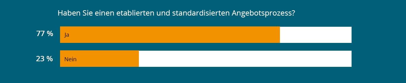 webinar-dv-etablierter-standardisierter-angebotsprozess