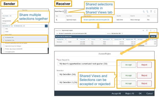 SAP Analytics - Teilen von Selektionen