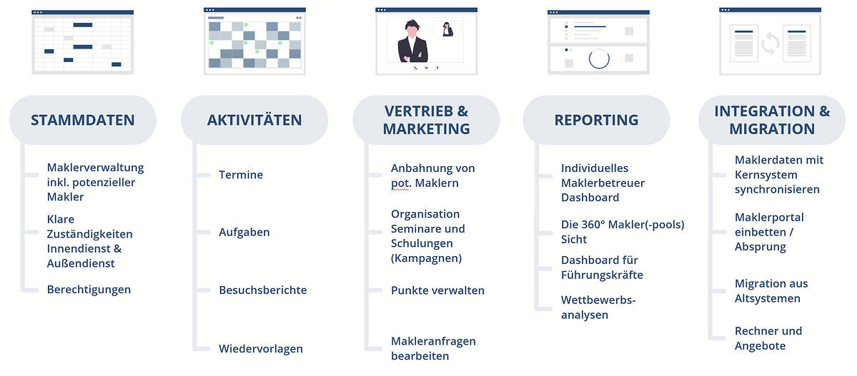 broker-experience-management-2