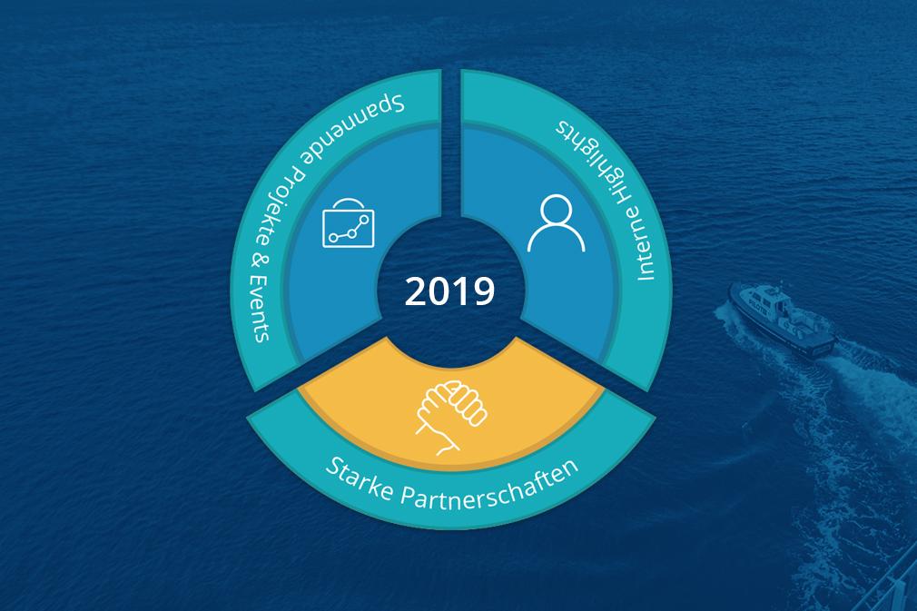 Jahresrueckblick-2019-Blogbeitrag_Starke Partnerschaften