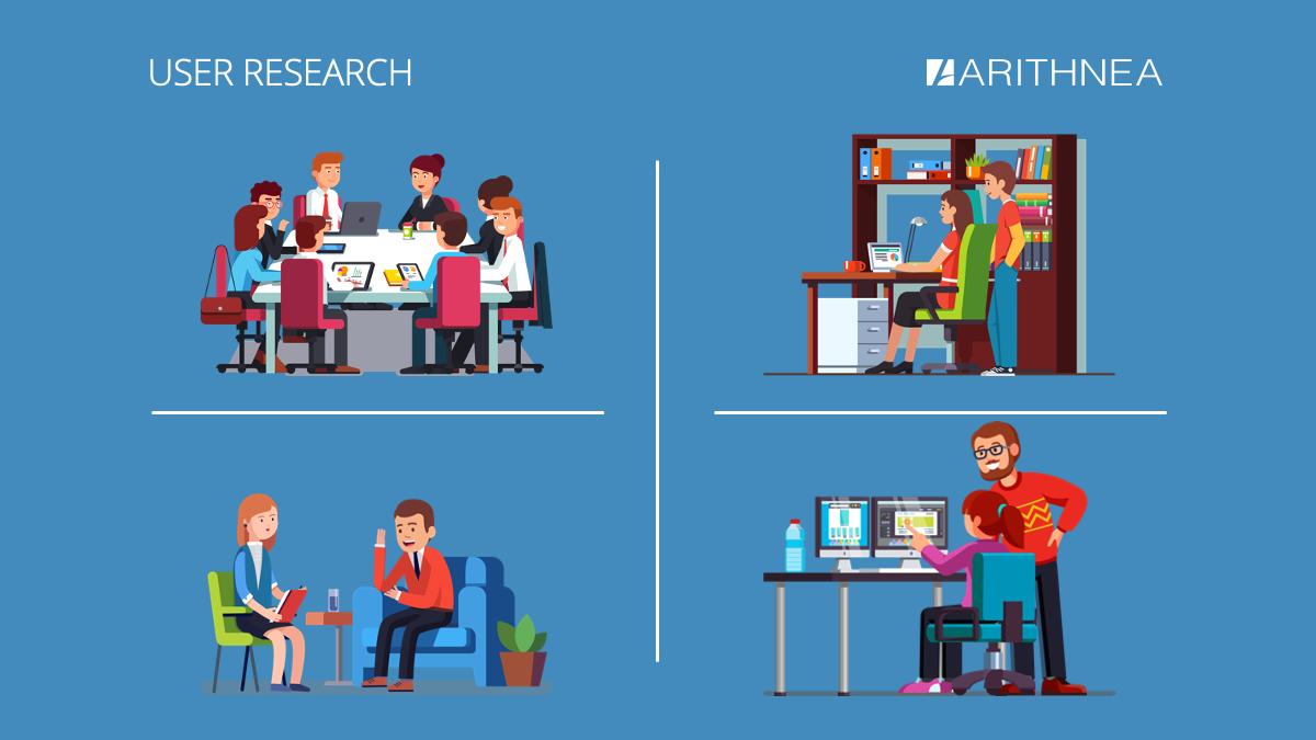 User Research Methoden bei ARITHNEA